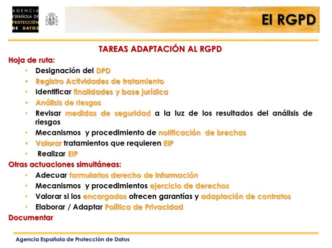 Diapositiva AEPD